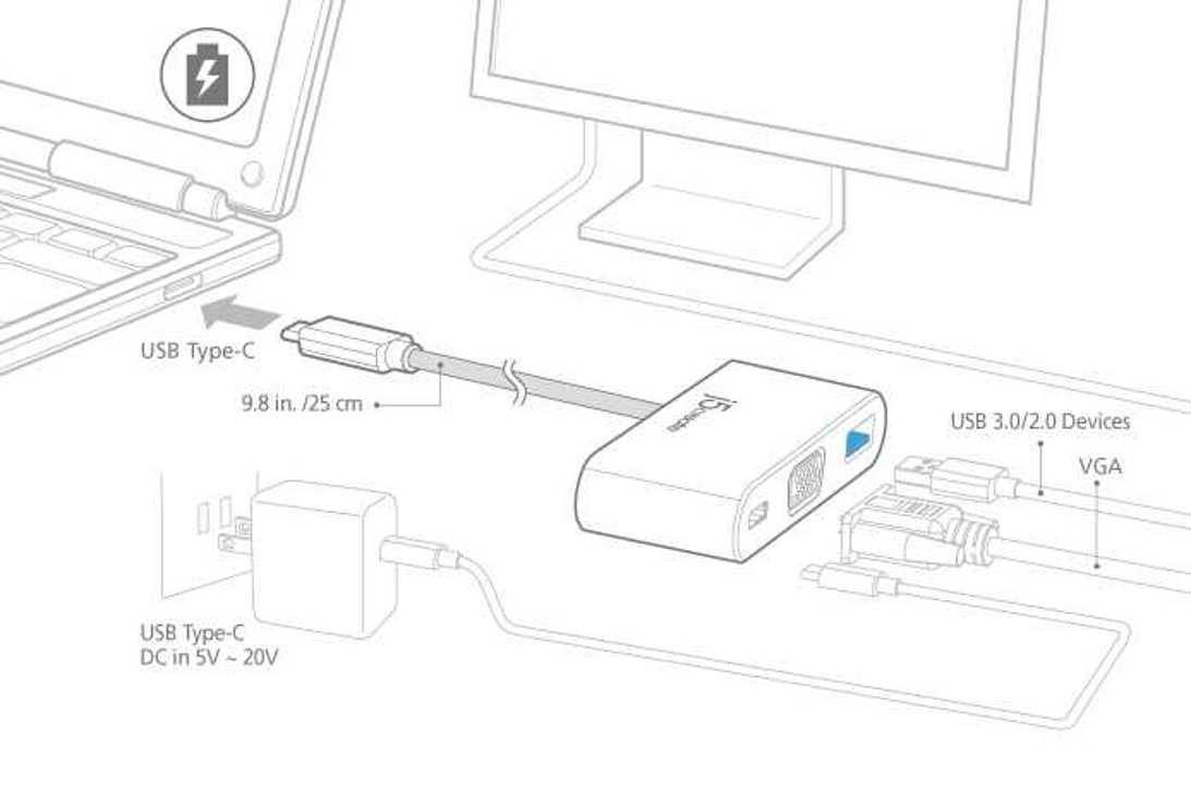 STATION D''ACCUEIL MULTIPORT USB TYPE C VERS VGA et USB3.0 + PORT DE CHARGE - AUTO ALIMENTE jca378-left-2