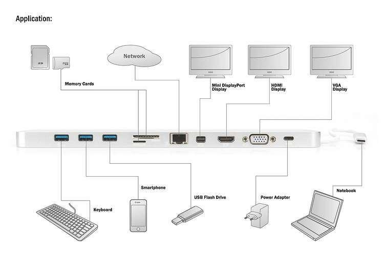 STATION D''ACCUEIL 11 PORTS USB TYPE C POUR NOTEBOOK 12 POUCES ALUMINIUM ARGENT da708604