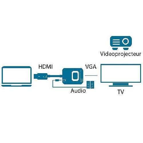 CONVERTISSEUR HDMI VERS VGA AVEC AUDIO 22 CM SOUS BLISTER cg287c3