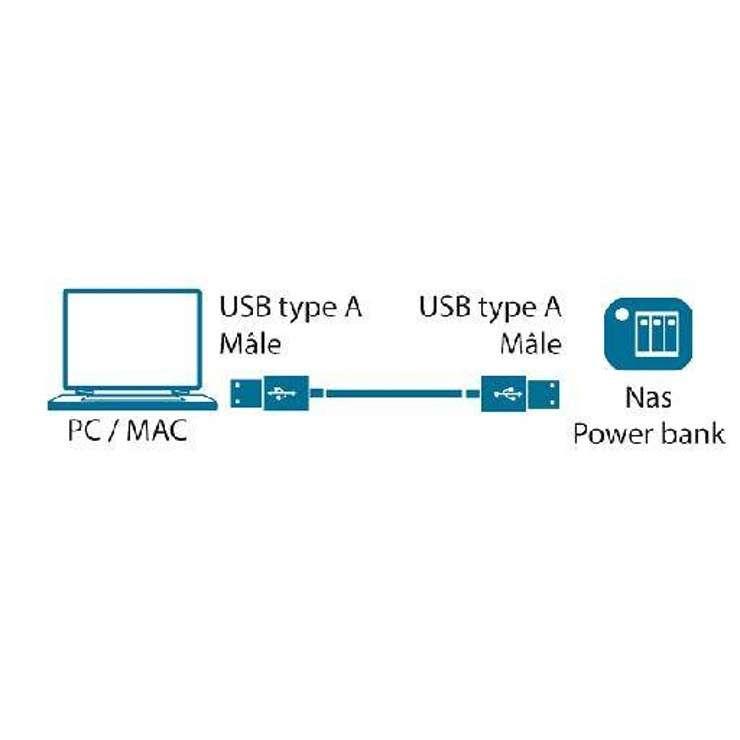 CORDON USB USB 2.0 TYPE A/A MALE 2M SOUS BLISTER mc922aaz2m3