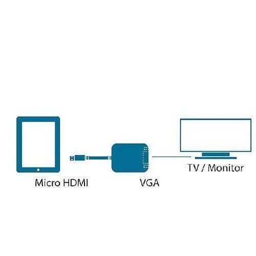CONVERTISSEUR HDMI (TYPE D) MALE / VGA FEMELLE - 22CM cg286c3