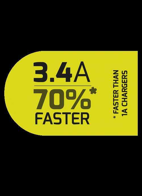 CHARGEUR SECTEUR 2 X USB 3.4A + CORDON MICRO USB 900017-4