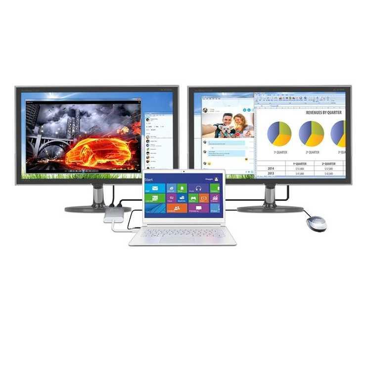 ADAPTATEUR MULTIMONITEURS USB 3.0 VERS 2 X HDMI jua365-7-2720x
